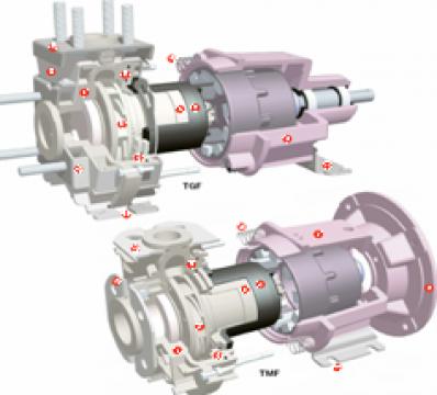 Pompe Centrifugale de la Sc Tool- It Srl