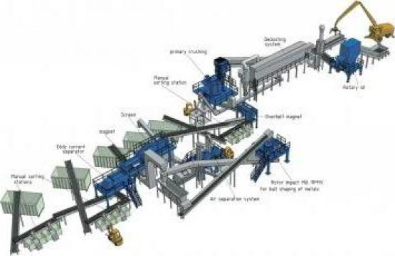 Instalatii ecologice de procesat deseuri