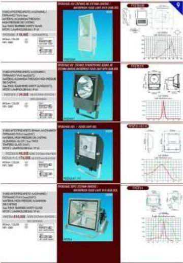 Proiector 1000 W HQI
