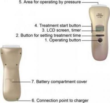 Onicomicoza | Tratament laser pentru ciuperca piciorului