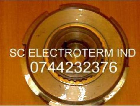 Cuplaje electromagnetice de la Electroterm Ind Srl