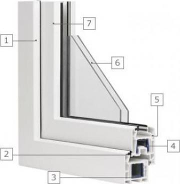 Termopane Extruplast 4 camere de la Window Solution