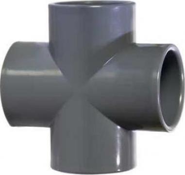 Cruce PVC