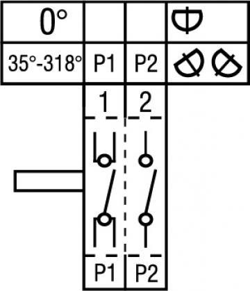 Comutator selector cu 2 pozitii (0-1), L=23mm de la Kalva Solutions Srl