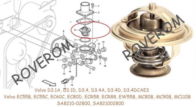Termostat Volvo D3.4A, D3.4D, Volvo EC55B,EC60C,ECR88, 82*C de la Roverom Srl